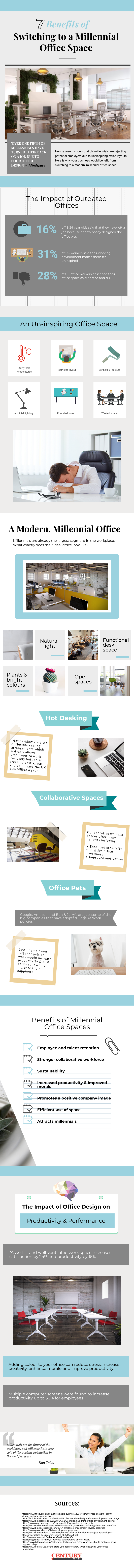Millenial Office Space Infographi